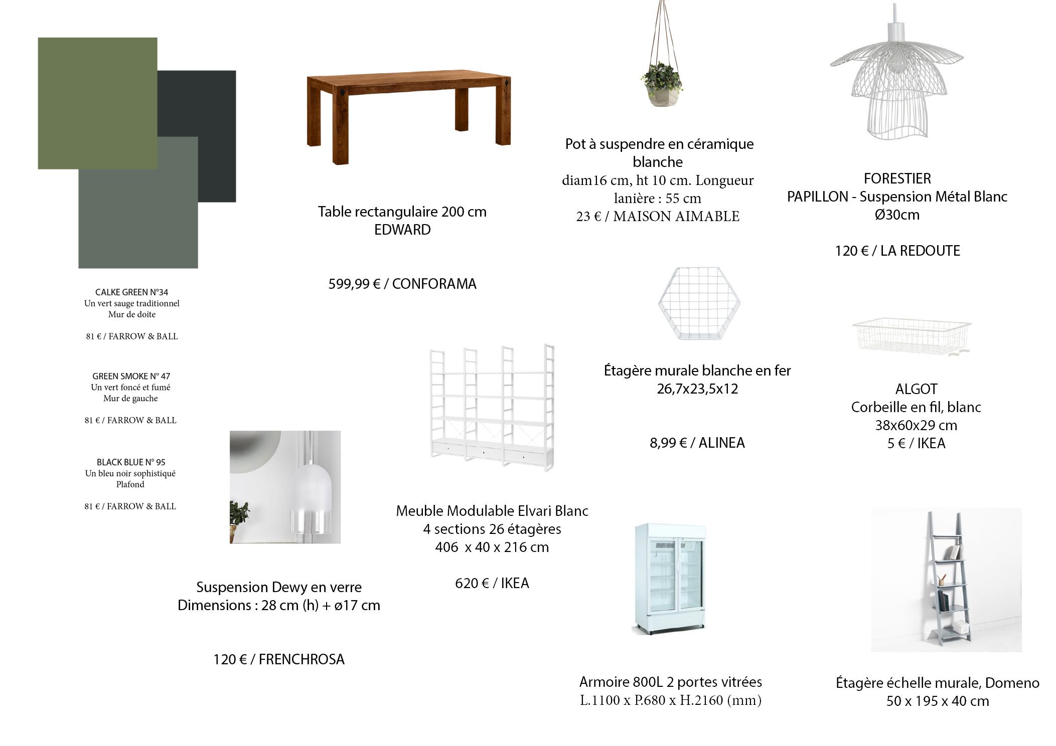 shoppinglist